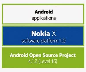 NOkia X platform